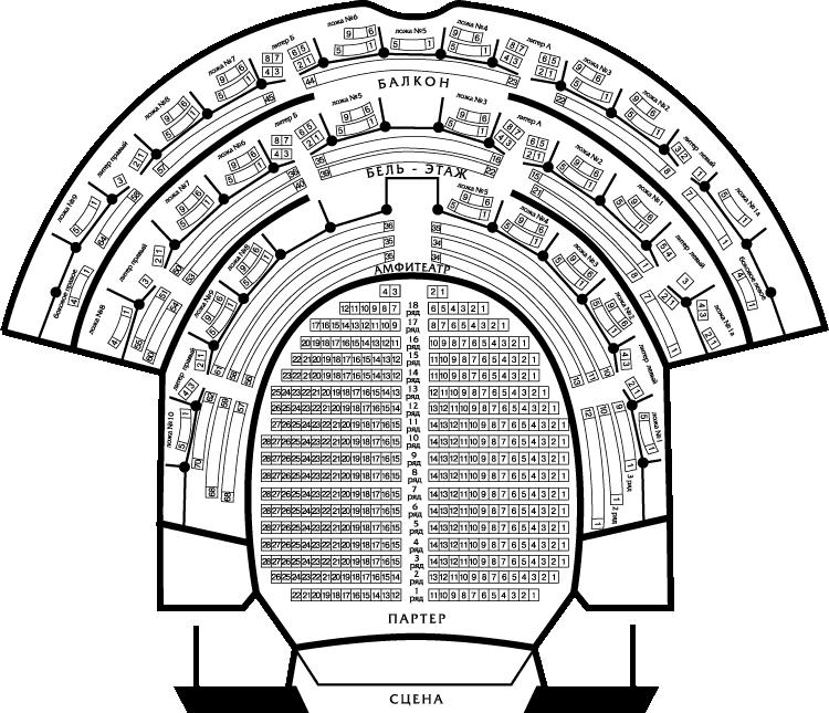 Схема зала Театр имени Моссовета
