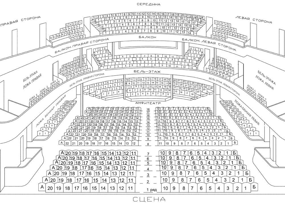 Схема зала МХТ им. А.П. Чехова (Основная сцена)