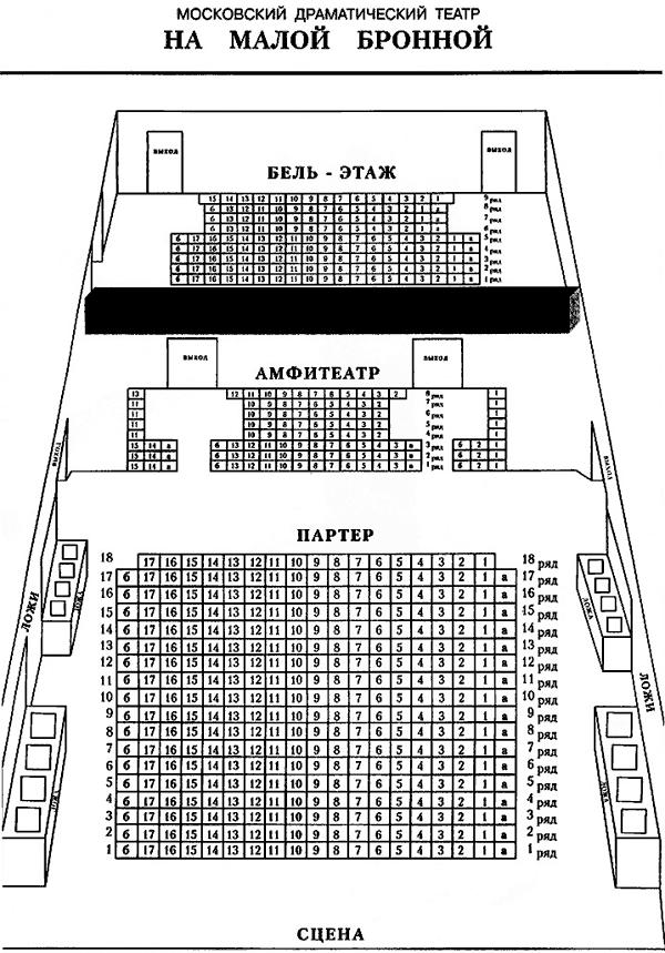 Схема зала Театр на Малой Бронной
