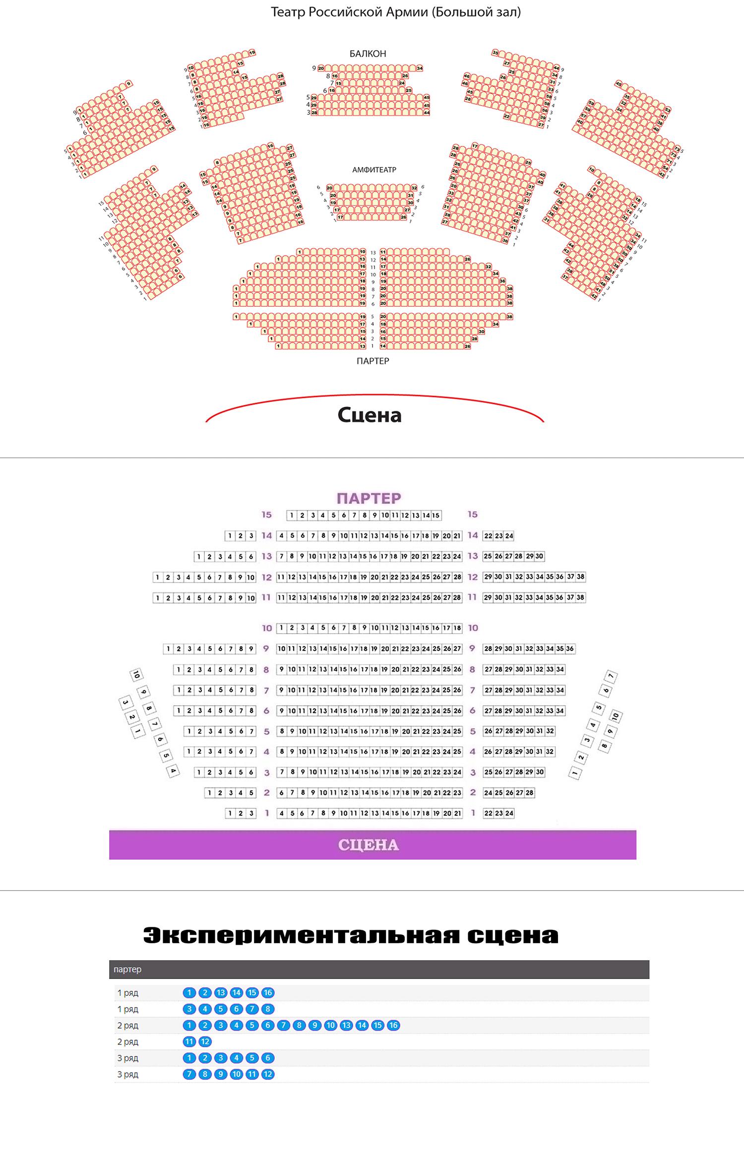 Схема зала Театр Российской Армии