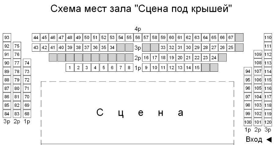 """Схема зала Театр им. Моссовета, сцена """"Под крышей"""""""
