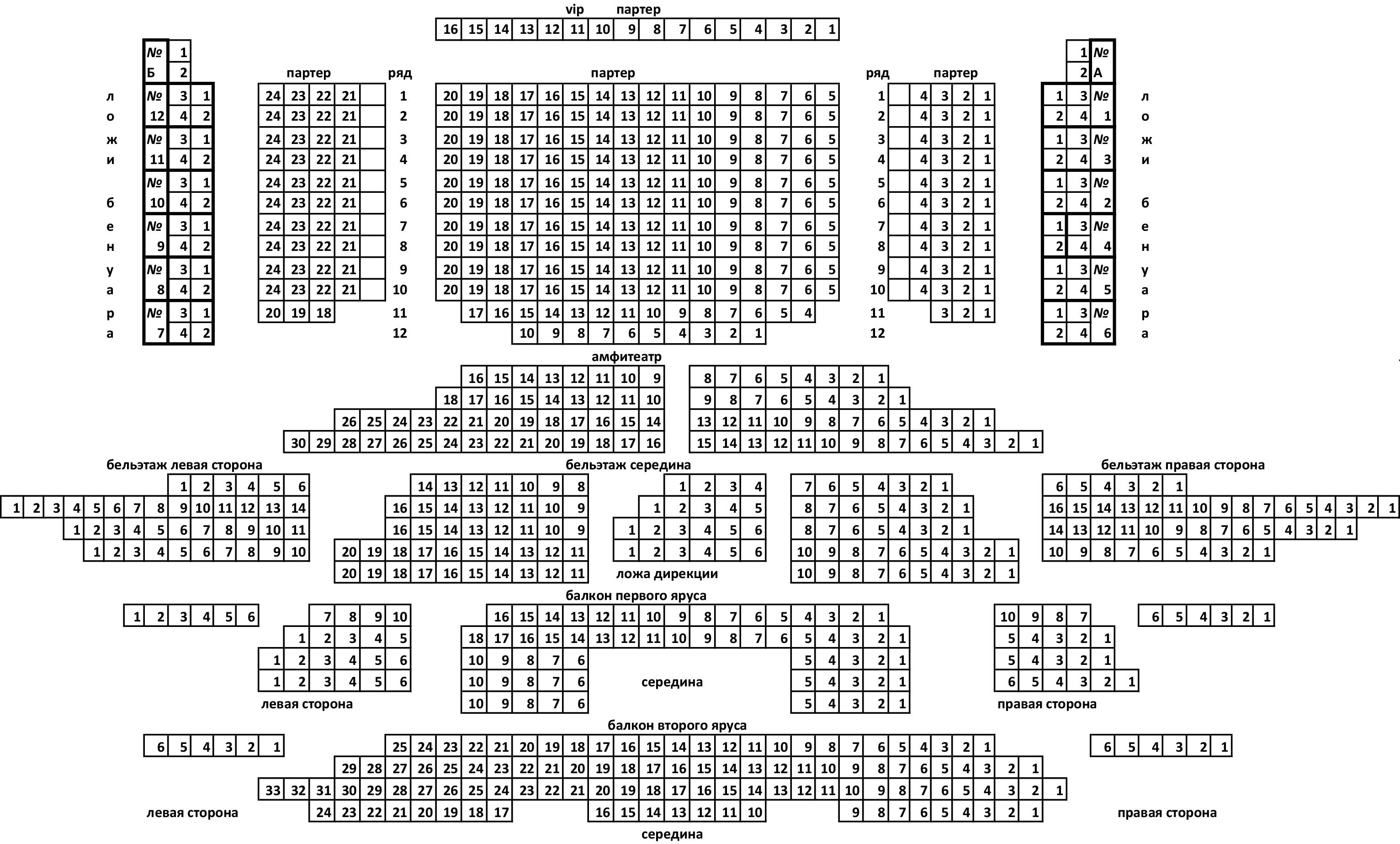 Схема зала Театр им. Вл. Маяковского, Основная сцена