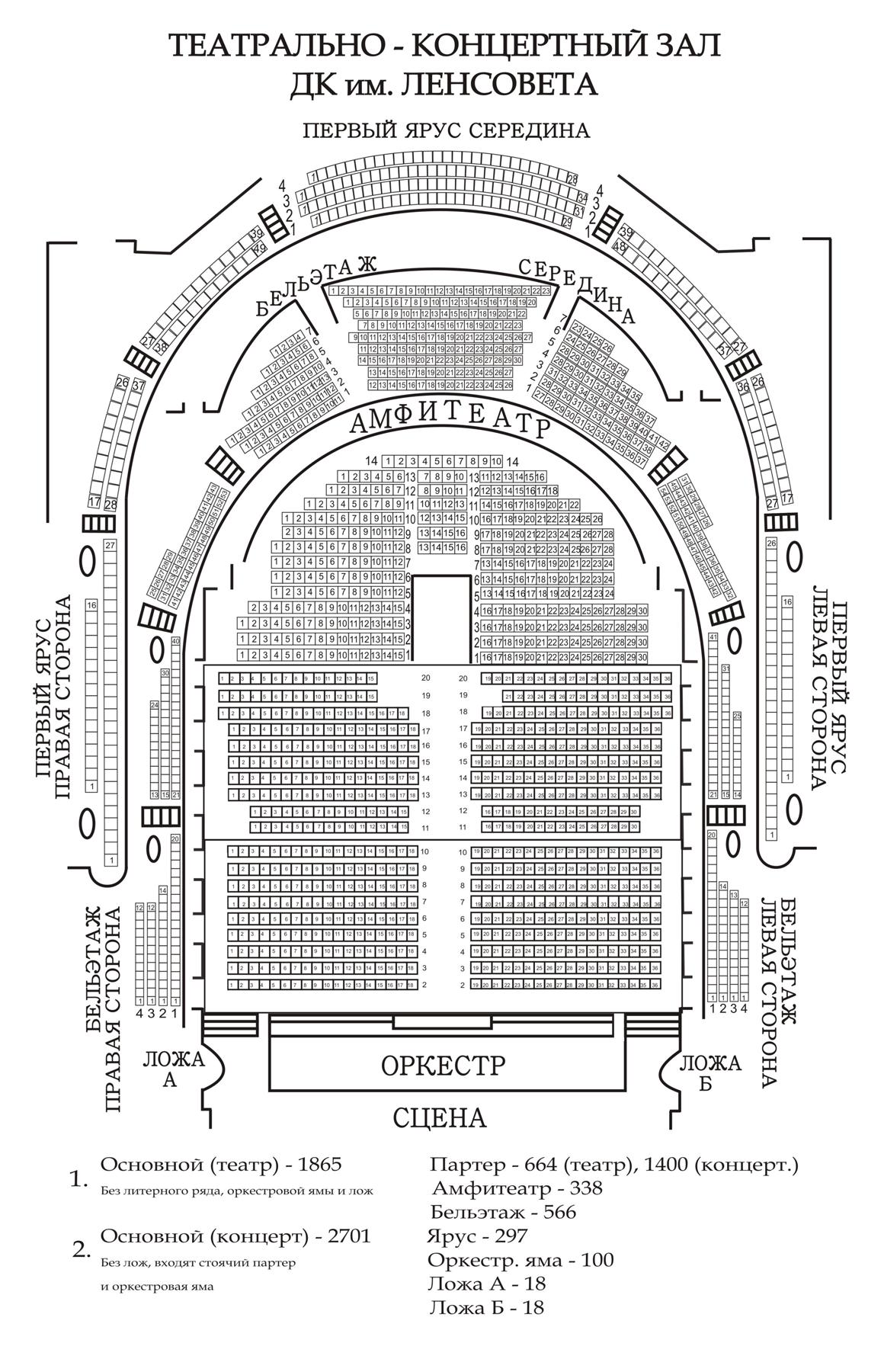Схема зала ДК им. Ленсовета (Санкт-Петербург)