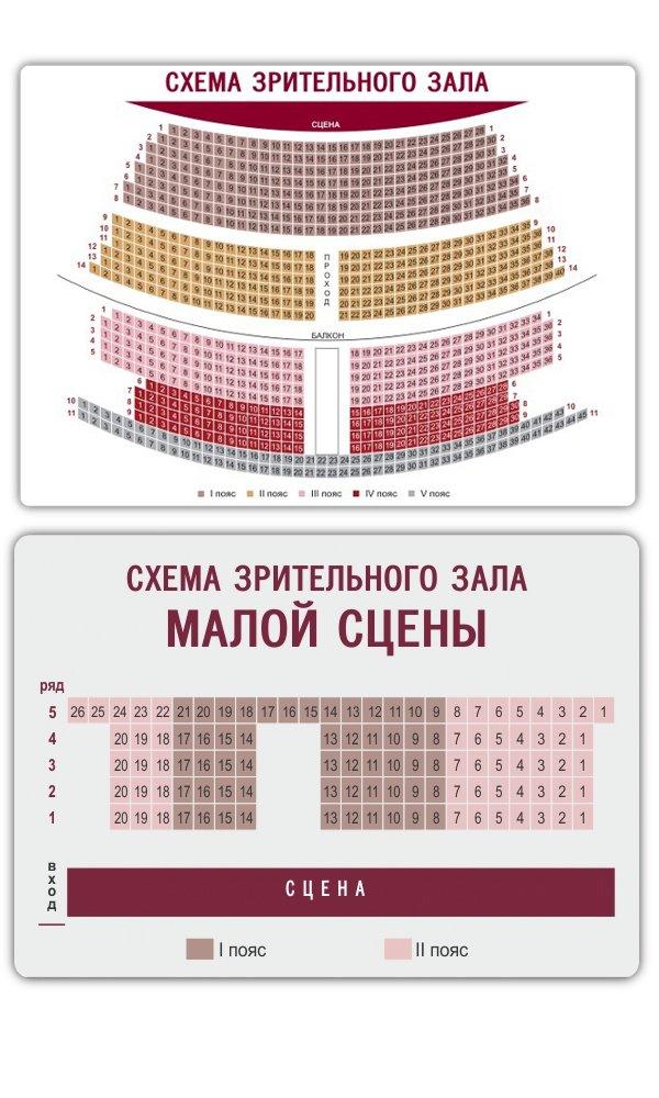 Схема зала Саратовский театр драмы им. И.А. Слонова