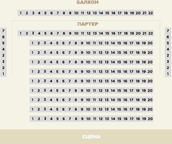 Схема зала МХТ им. А.П. Чехова (Малая сцена)