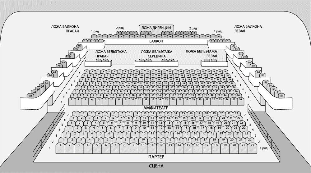 """Схема зала Театр """"Мастерская Петра Фоменко"""" (Новая сцена, Большой зал)"""