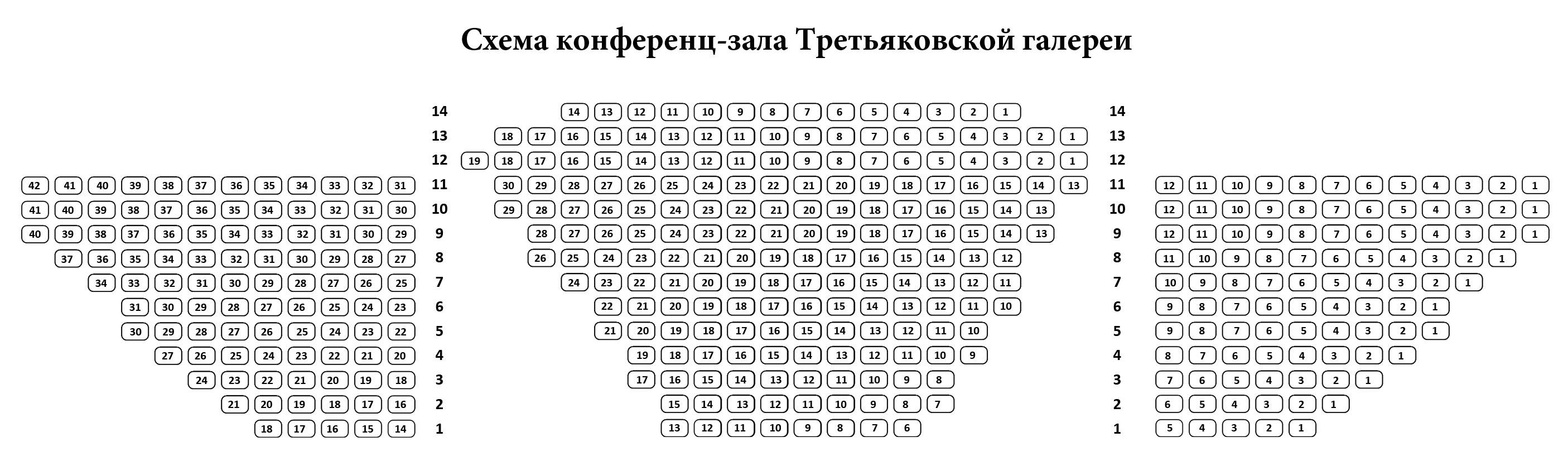 Схема зала Третьяковская галерея (Конференц-зал)
