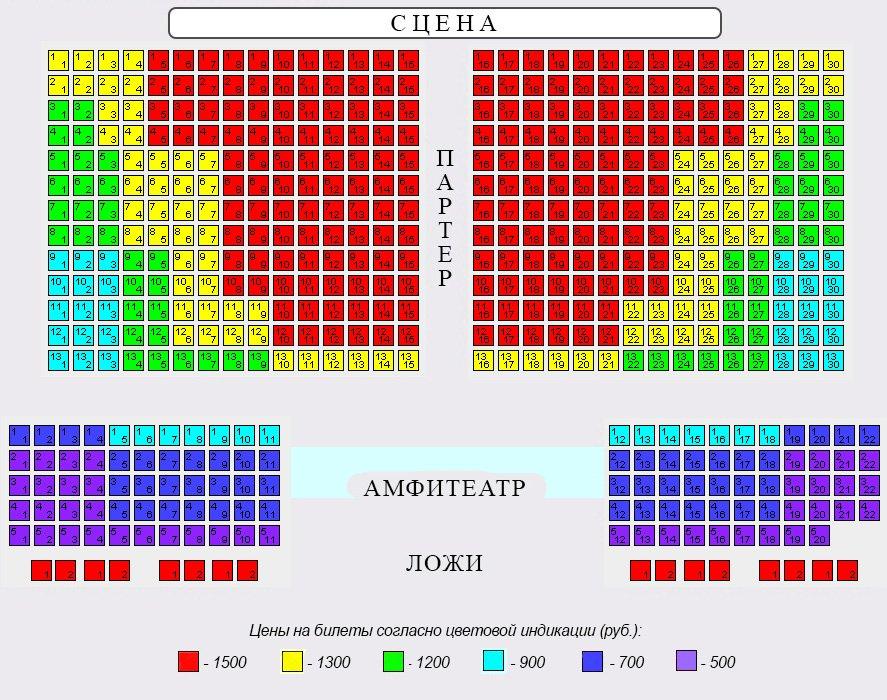 "Схема зала Театр ""Ромэн"""