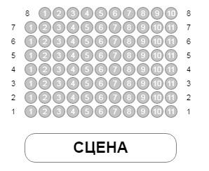 """Схема зала Театр """"Практика"""""""