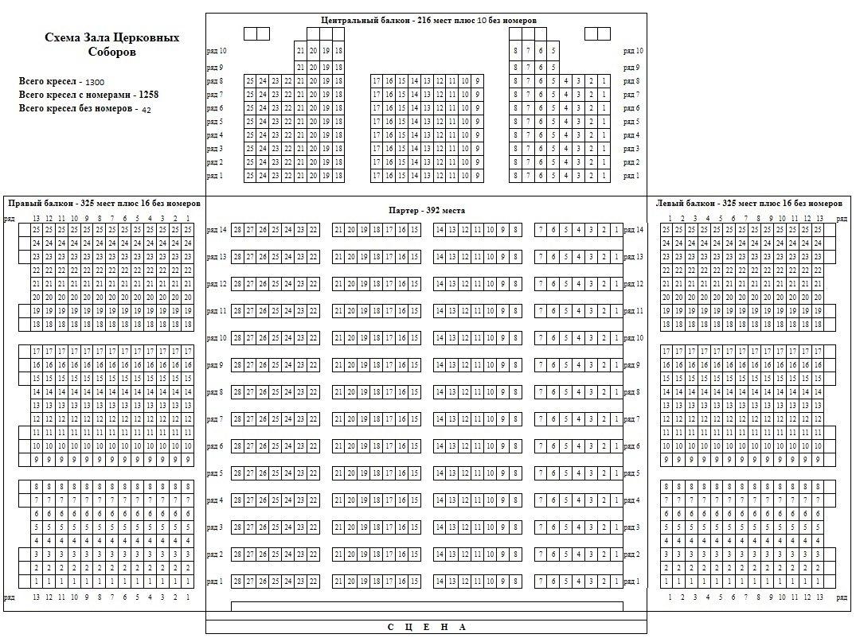 Схема зала Храм Христа Спасителя, Зал Церковных Соборов