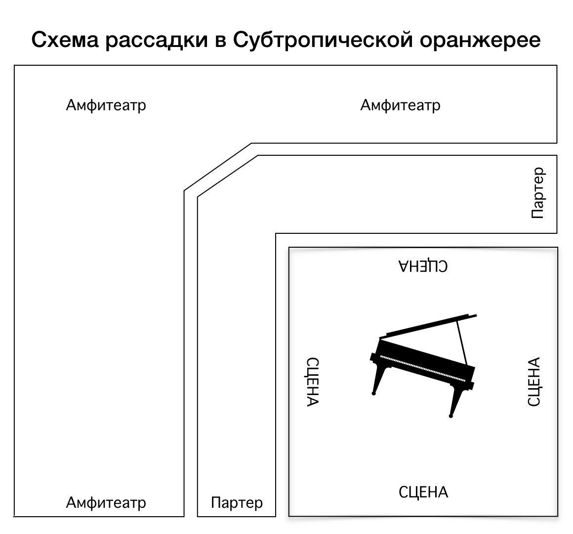 """Схема зала Ботанический сад МГУ """"Аптекарский огород"""""""