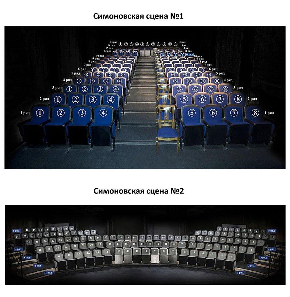 Схема зала Театр им. Евг. Вахтангова (Симоновская сцена)