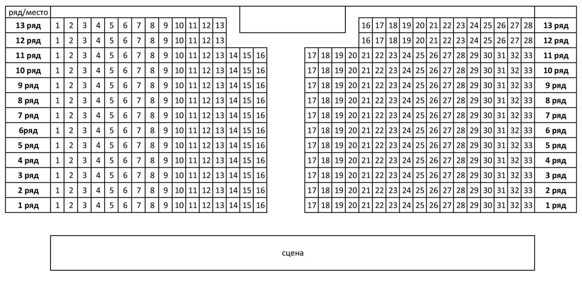 Схема зала КЗ Университета МИИГАиК
