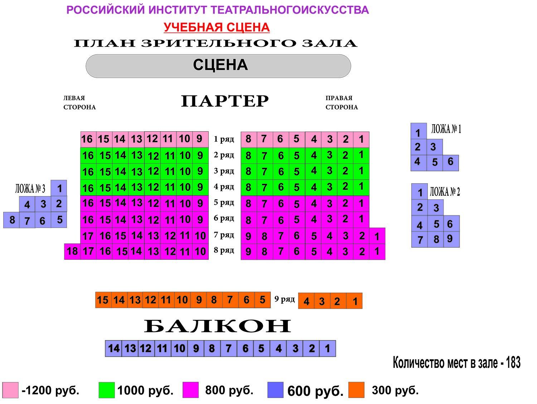 Схема зала Театр ГИТИС (основная сцена)