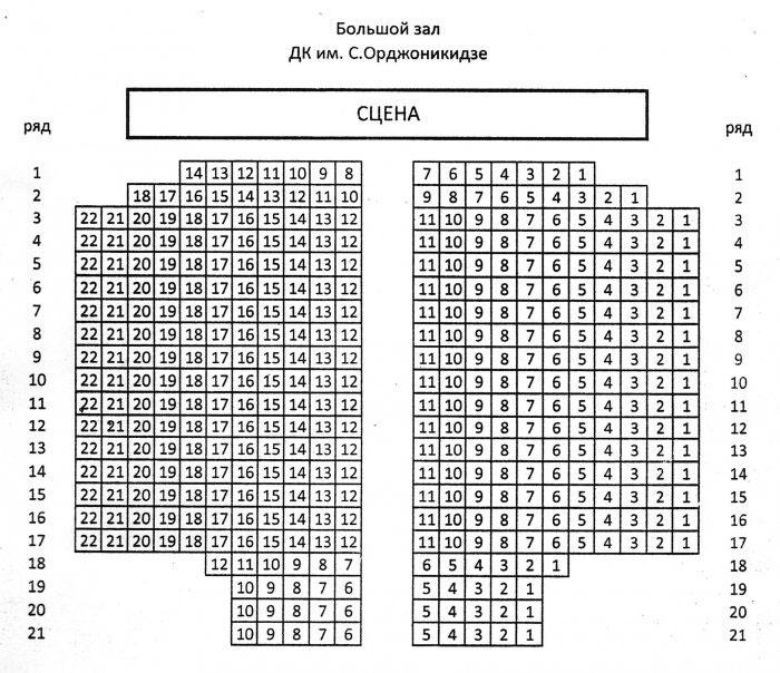 Схема зала ДК им. С. Орджоникидзе (Нижний Новгород)