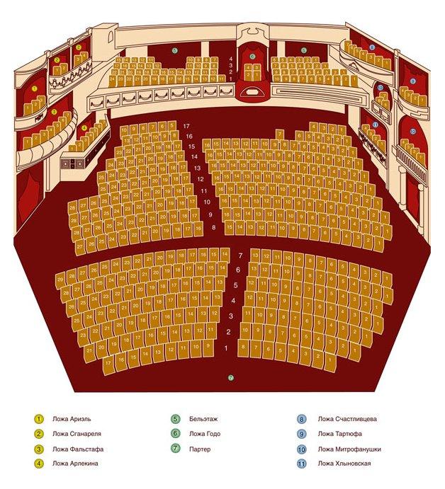 """Схема зала Театр """"Et Cetera"""" п/р А. Калягина"""