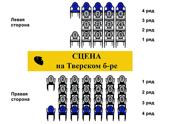 "Схема зала МДТ ""Апарте"". Сцена на Тверском бульваре"