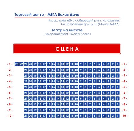 """Схема зала Театр на высоте в ТЦ """"МЕГА Белая Дача"""""""