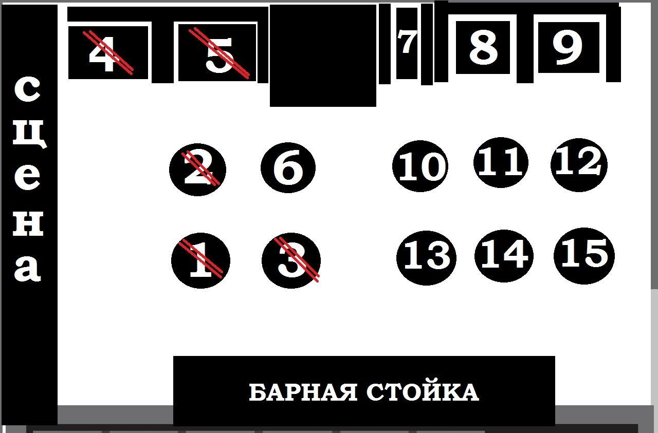 Схема зала HARAT'S PUB (Нижний Новгород)