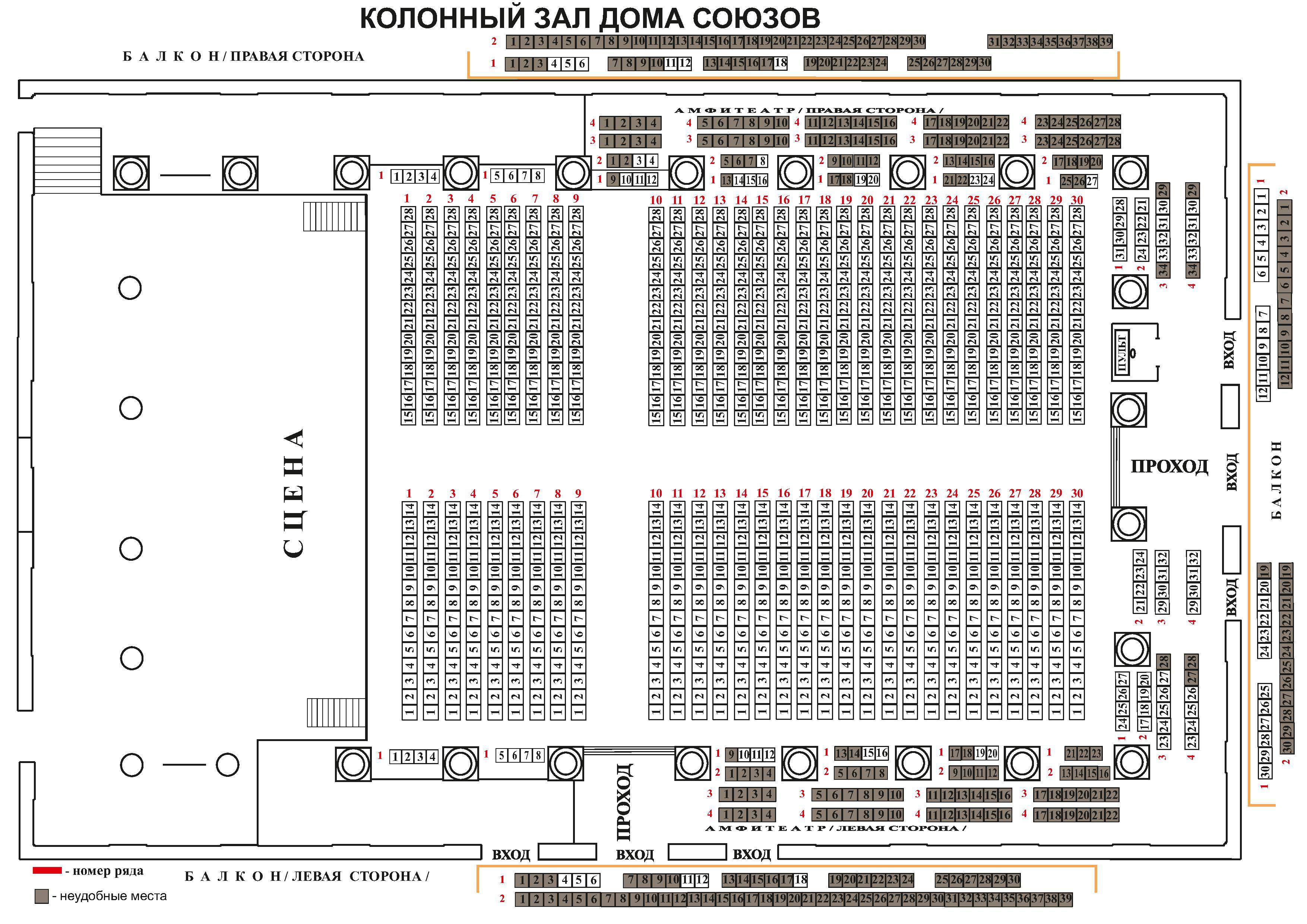 Схема зала Колонный зал Дома Союзов