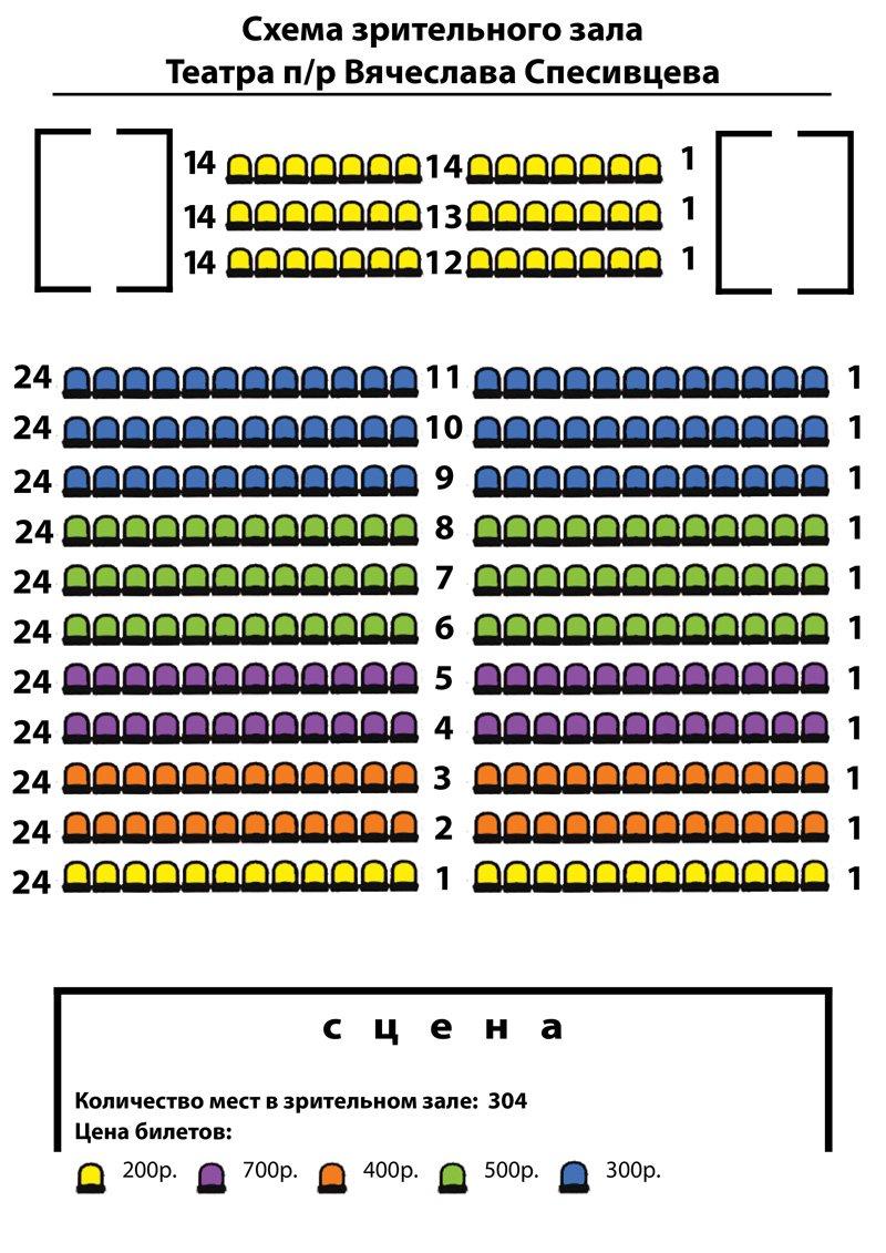 Схема зала Московский молодежный театр п/р В. Спесивцева