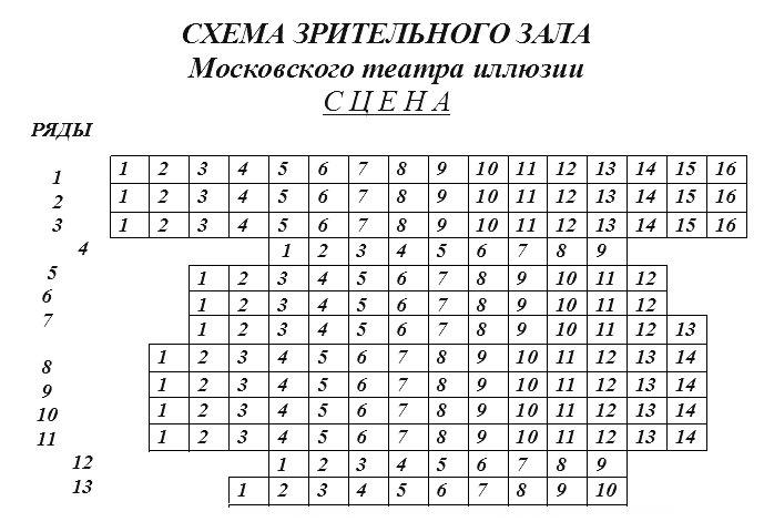 Схема зала Московский театр иллюзии